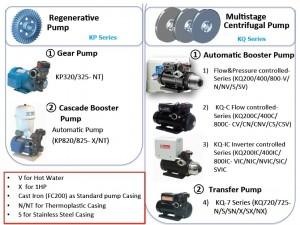 Kikawa comparing_turbine VS centrifugal impeller2
